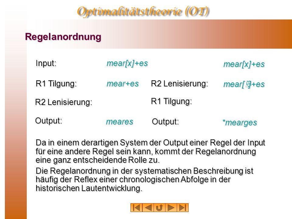 Regelanordnung Input: mear[x]+es mear[x]+es R1 Tilgung: mear+es